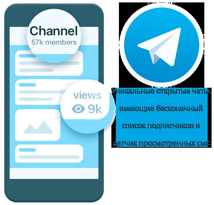 Telegram анонсировал Channels